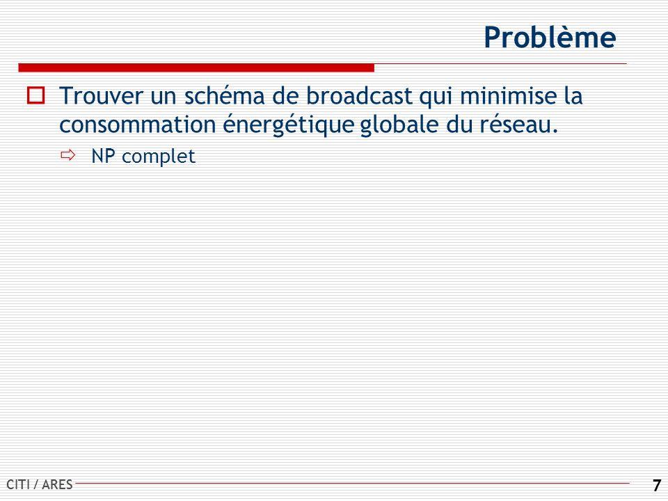 Problème Trouver un schéma de broadcast qui minimise la consommation énergétique globale du réseau.