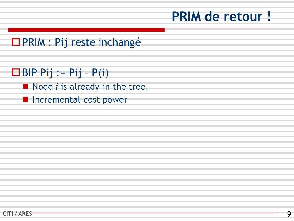 PRIM de retour ! PRIM : Pij reste inchangé BIP Pij := Pij – P(i)