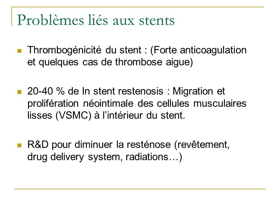 Problèmes liés aux stents