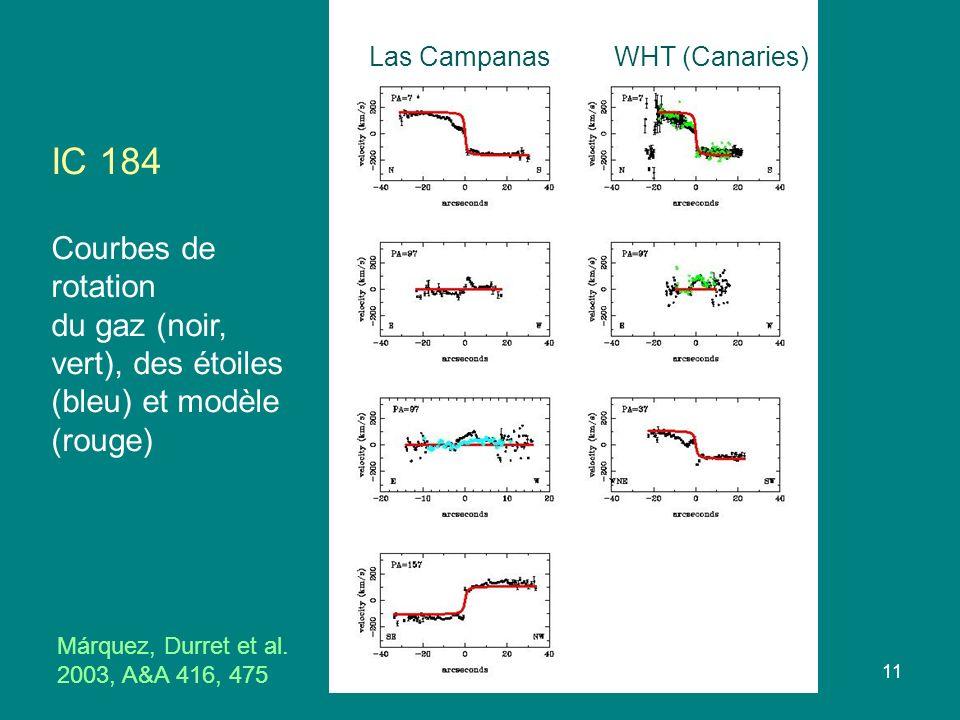 Las Campanas WHT (Canaries)