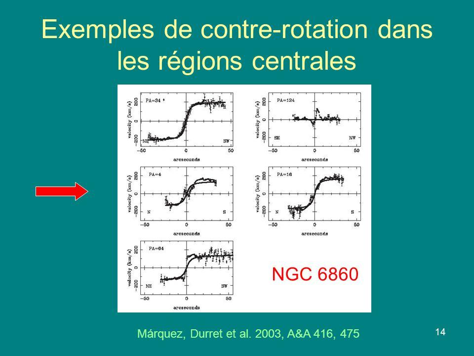 Exemples de contre-rotation dans les régions centrales