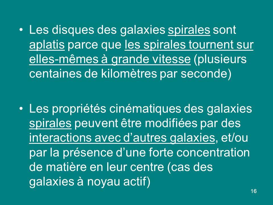 Les disques des galaxies spirales sont aplatis parce que les spirales tournent sur elles-mêmes à grande vitesse (plusieurs centaines de kilomètres par seconde)