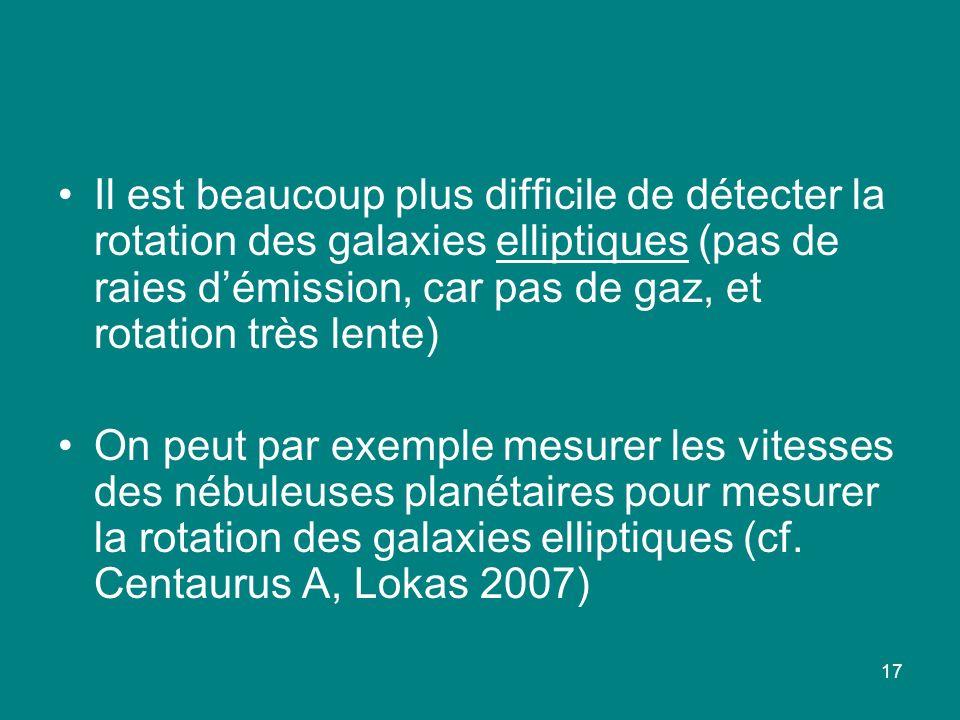 Il est beaucoup plus difficile de détecter la rotation des galaxies elliptiques (pas de raies d'émission, car pas de gaz, et rotation très lente)