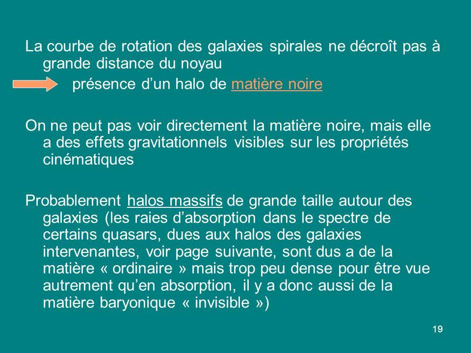 La courbe de rotation des galaxies spirales ne décroît pas à grande distance du noyau