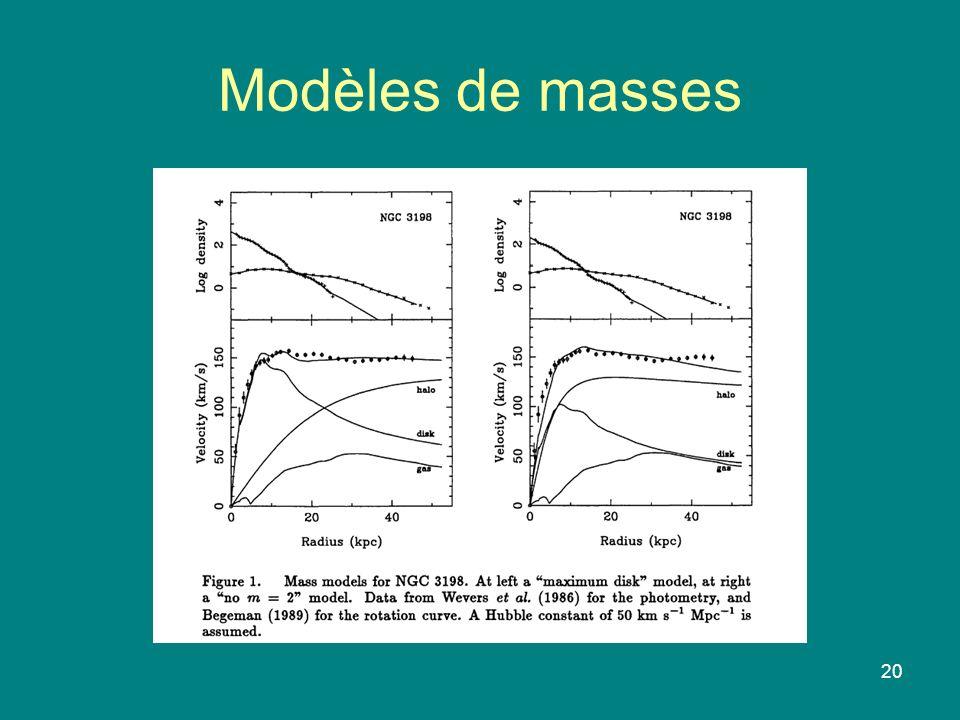 Modèles de masses
