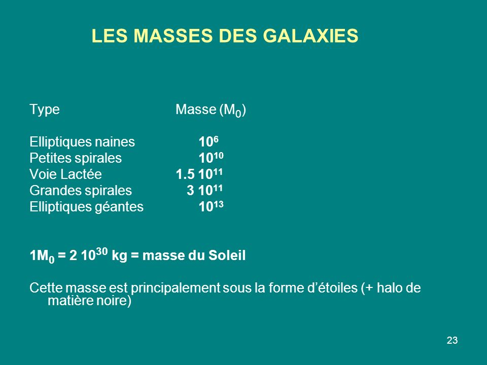 LES MASSES DES GALAXIES