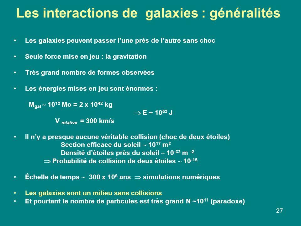 Les interactions de galaxies : généralités