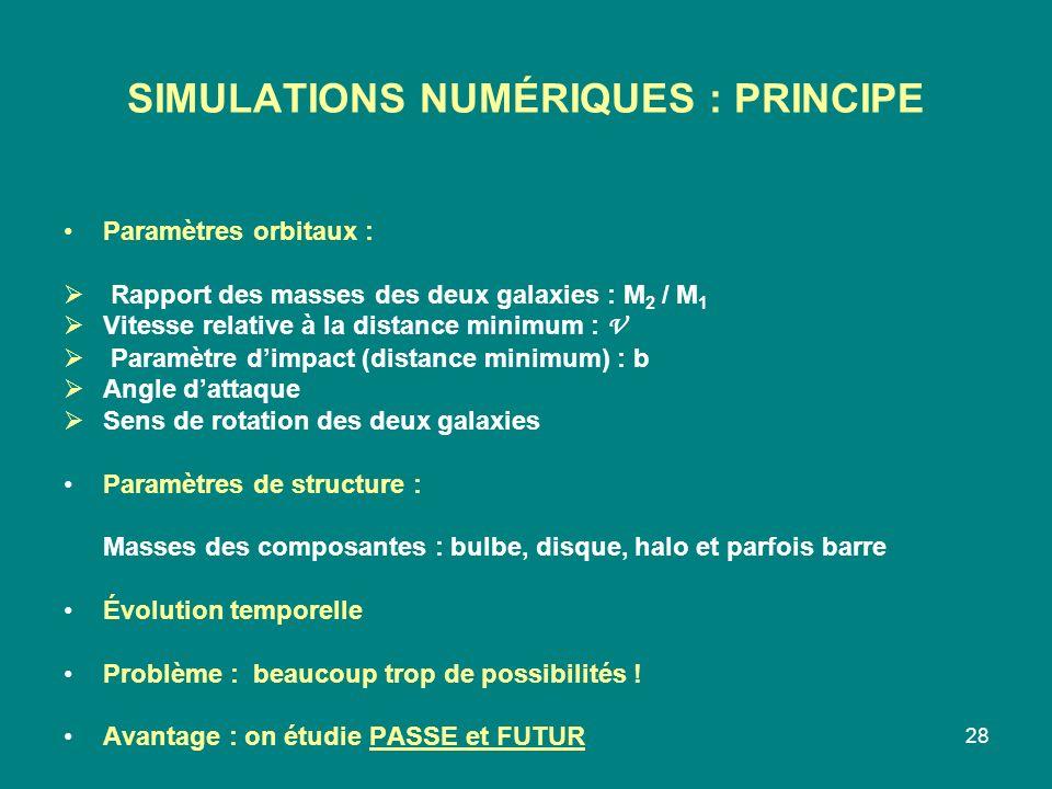 SIMULATIONS NUMÉRIQUES : PRINCIPE