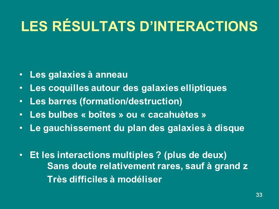 LES RÉSULTATS D'INTERACTIONS