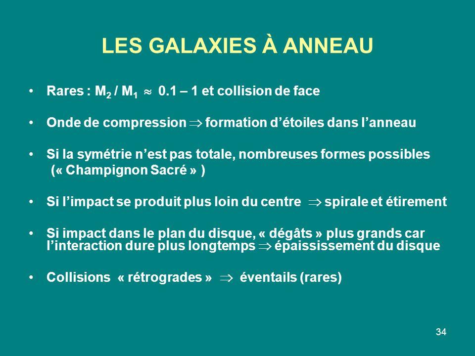 LES GALAXIES À ANNEAU Rares : M2 / M1  0.1 – 1 et collision de face