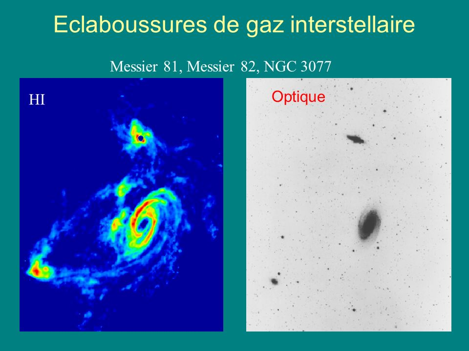 Eclaboussures de gaz interstellaire