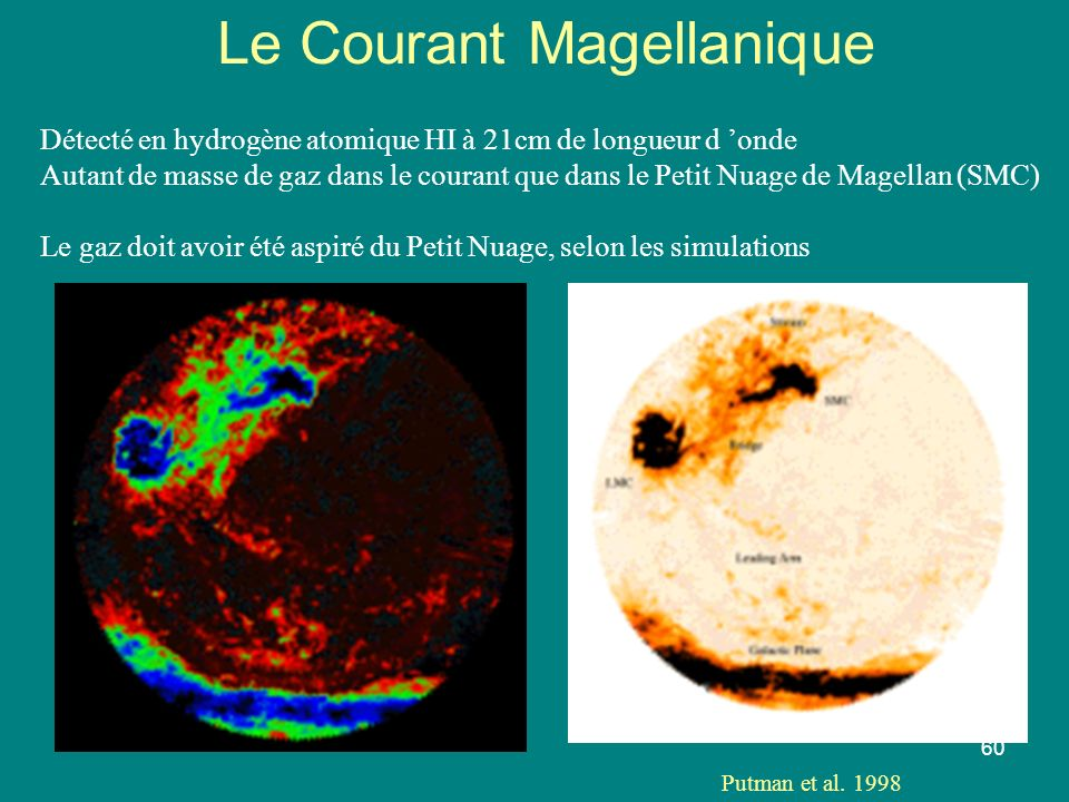 Le Courant Magellanique