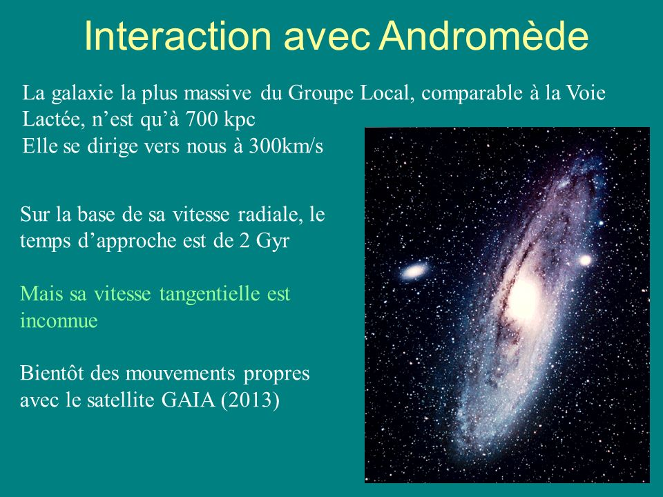 Interaction avec Andromède