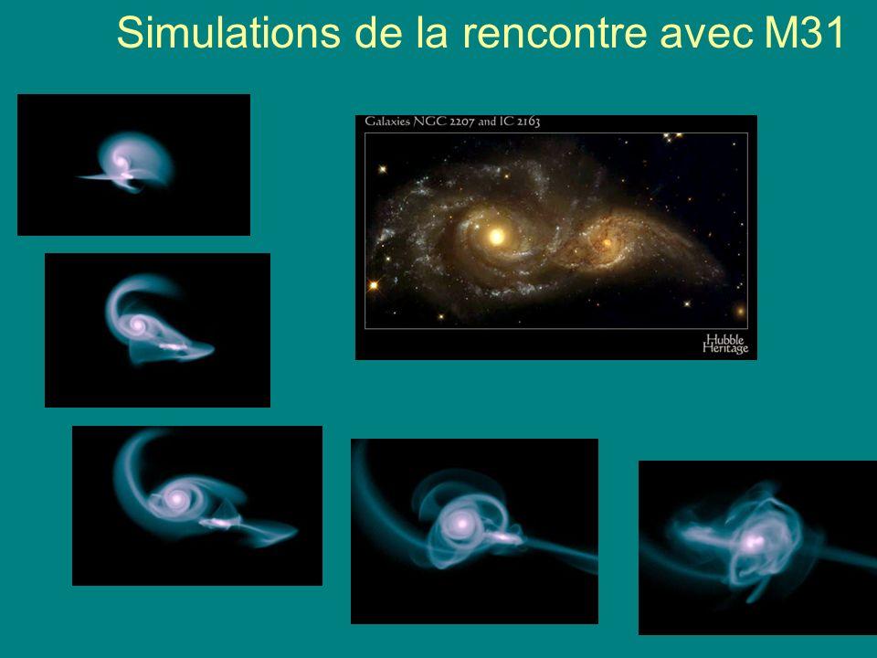 Simulations de la rencontre avec M31