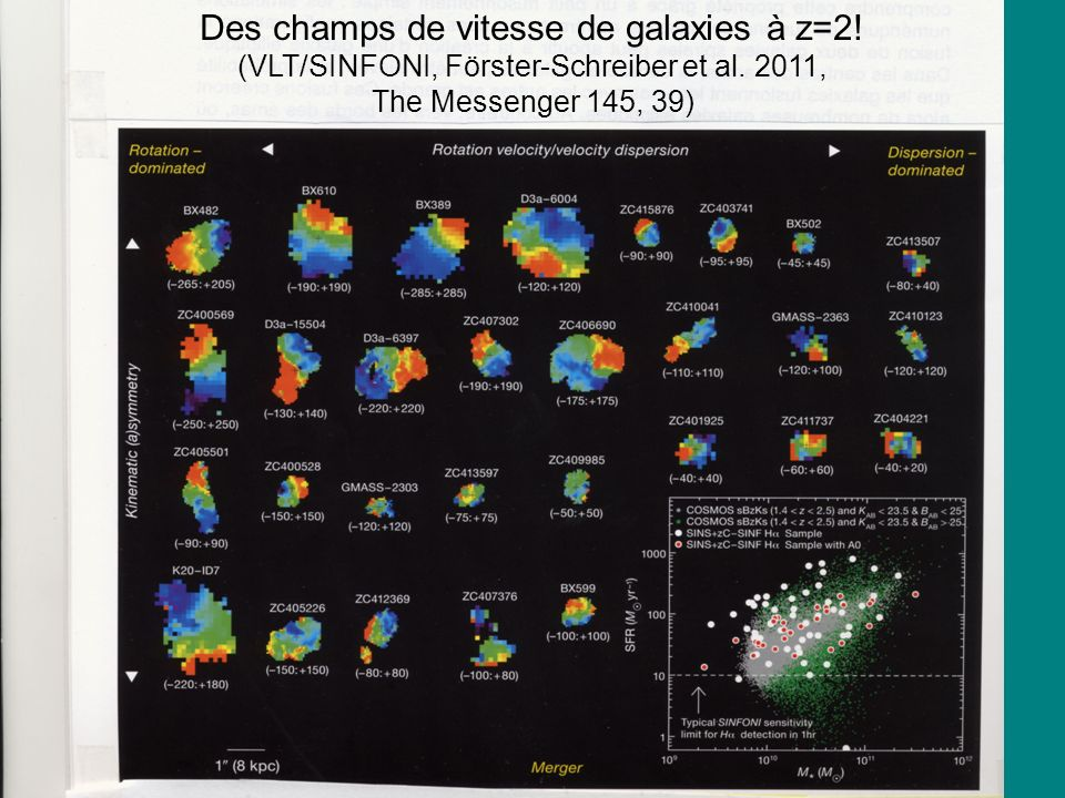 Des champs de vitesse de galaxies à z=2!