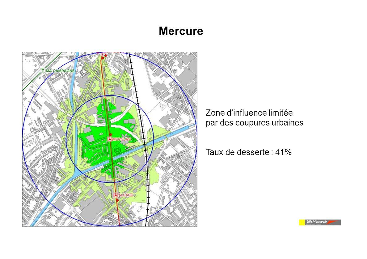 Mercure Zone d'influence limitée par des coupures urbaines