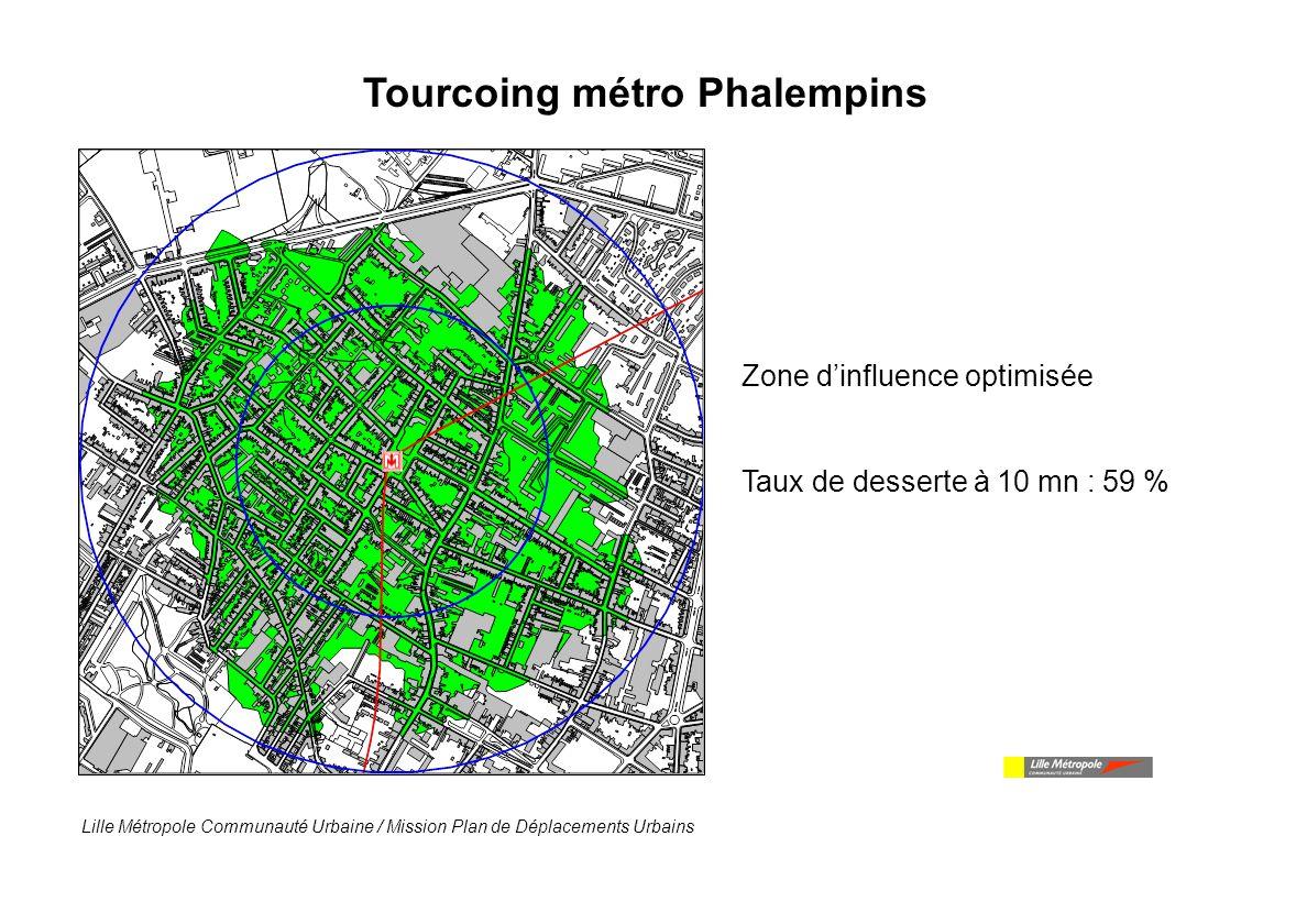 Tourcoing métro Phalempins