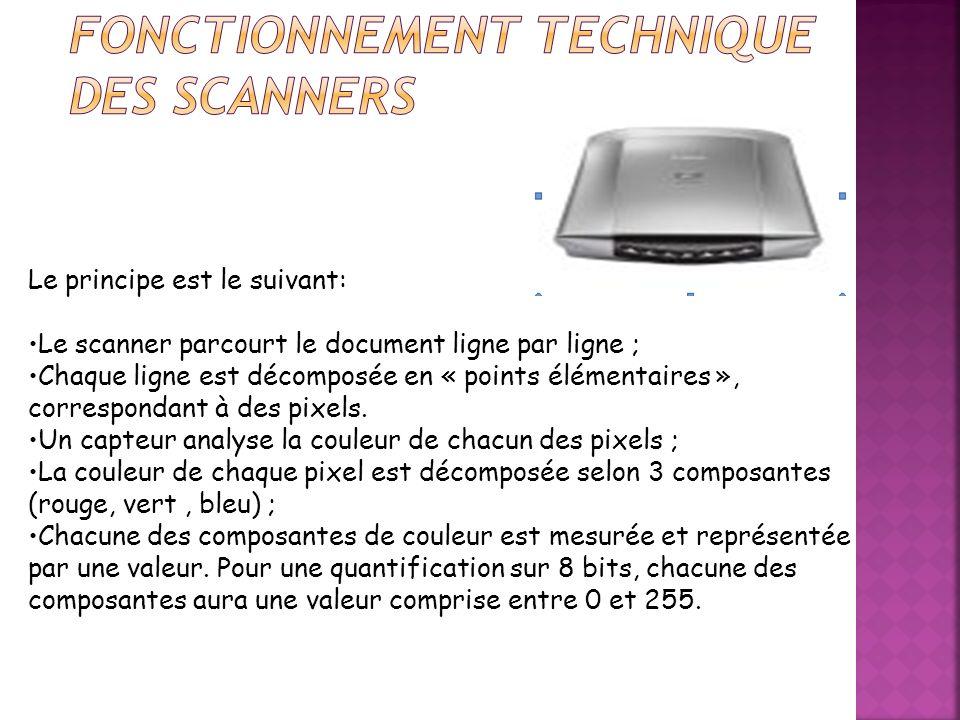 Fonctionnement technique des scanners