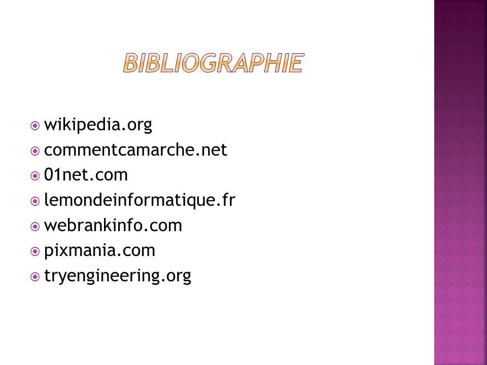 Bibliographie wikipedia.org commentcamarche.net 01net.com
