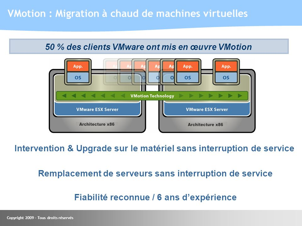 VMotion : Migration à chaud de machines virtuelles
