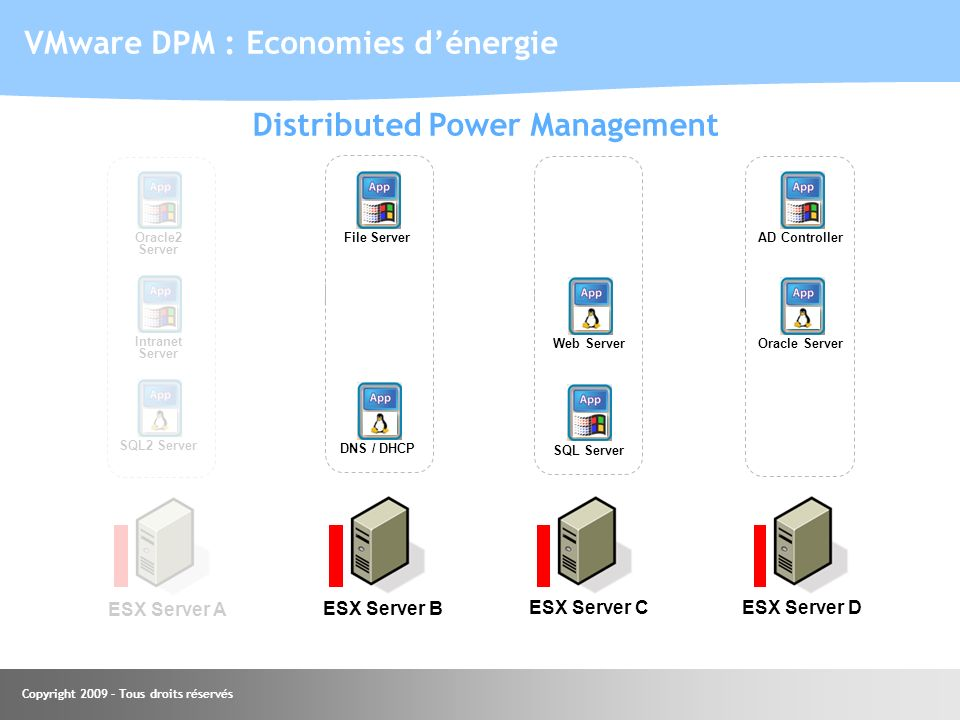 Distributed Power Management