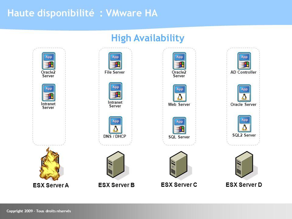 Haute disponibilité : VMware HA
