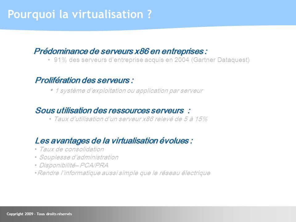 Pourquoi la virtualisation
