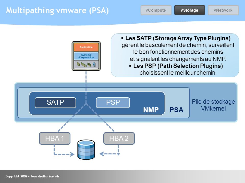 Multipathing vmware (PSA)