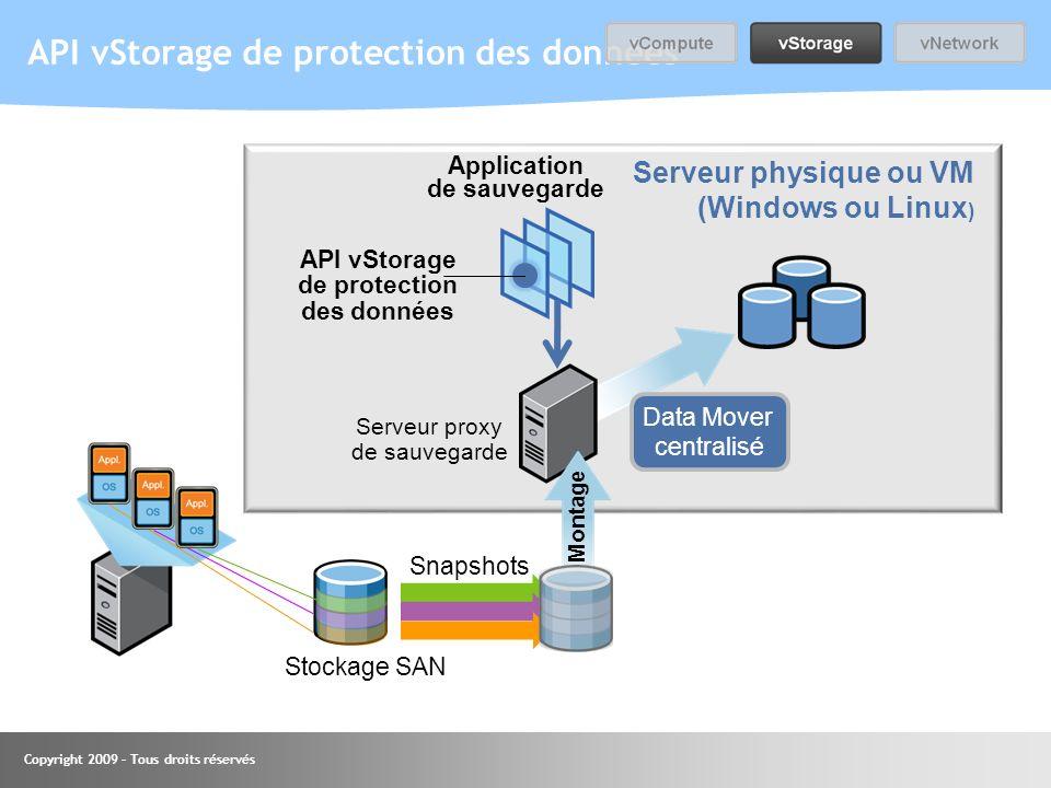 API vStorage de protection des données