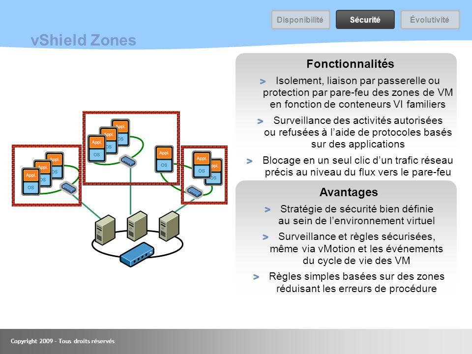 vShield Zones Fonctionnalités Avantages