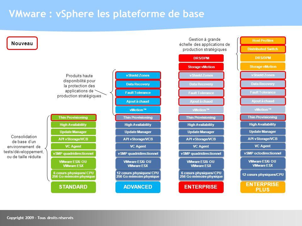 VMware : vSphere les plateforme de base