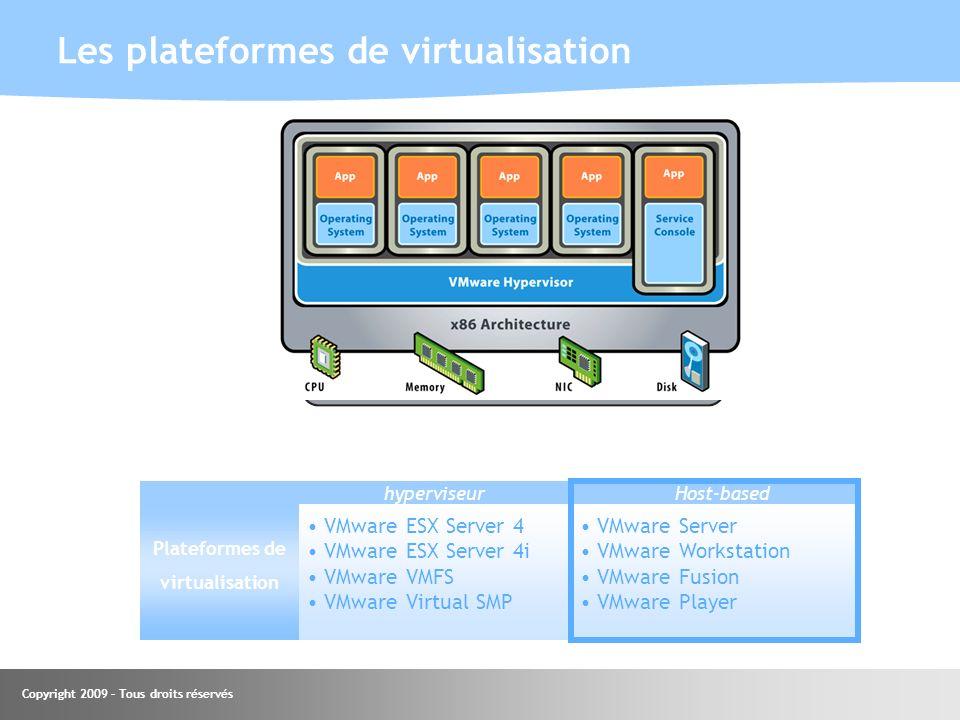 Les plateformes de virtualisation