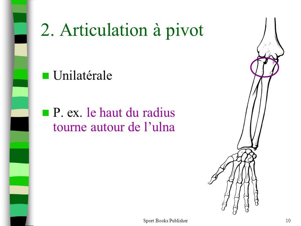 2. Articulation à pivot Unilatérale