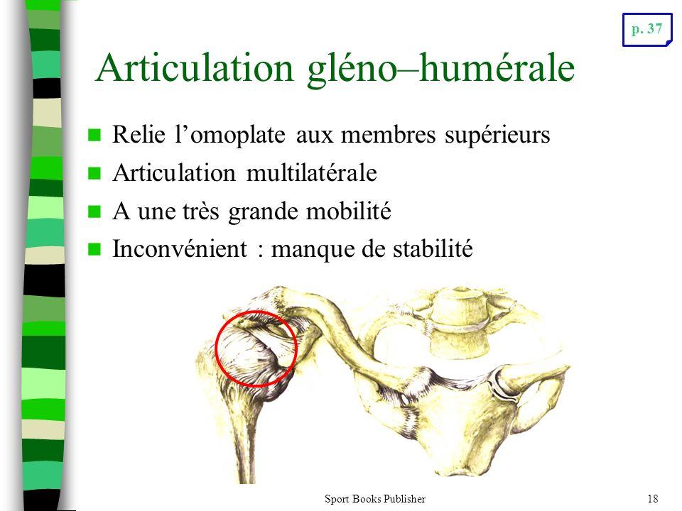 Articulation gléno–humérale