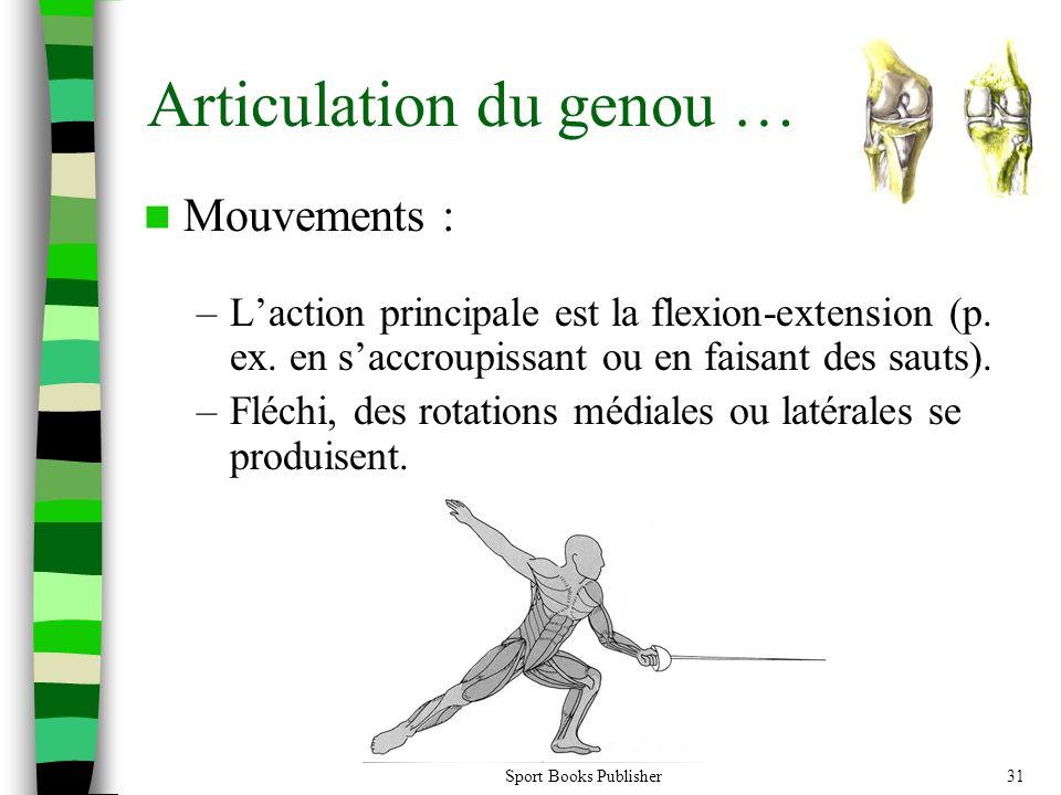 Articulation du genou …