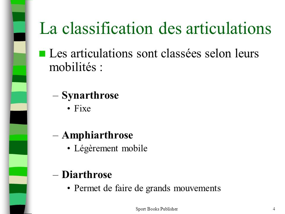 La classification des articulations