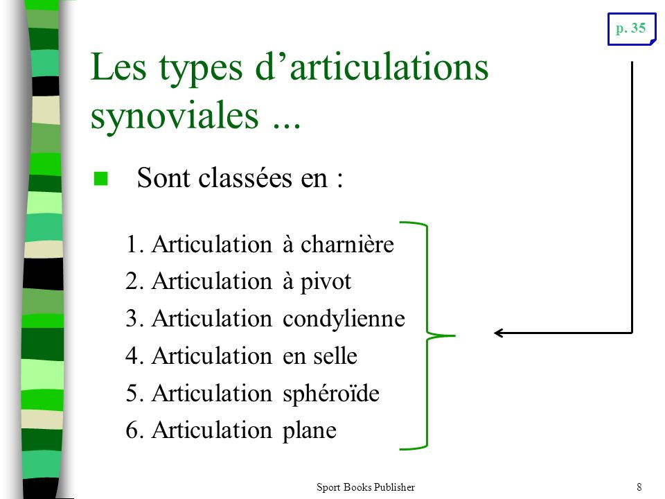 Les types d'articulations synoviales ...