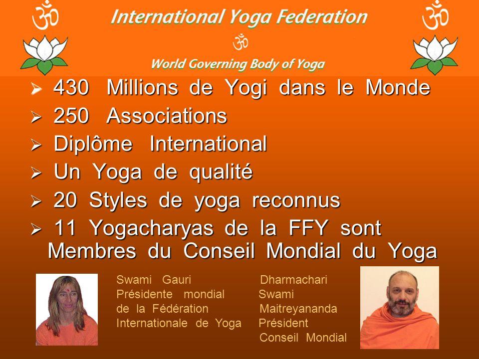 430 Millions de Yogi dans le Monde 250 Associations
