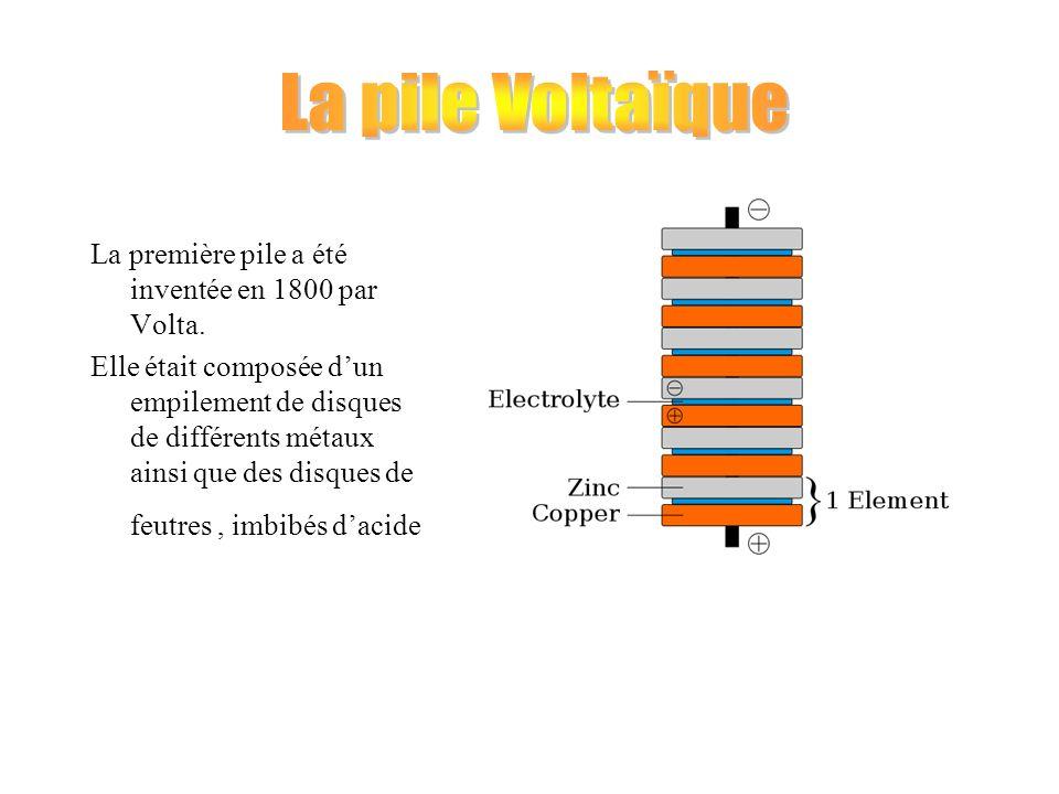 La pile Voltaïque La première pile a été inventée en 1800 par Volta.