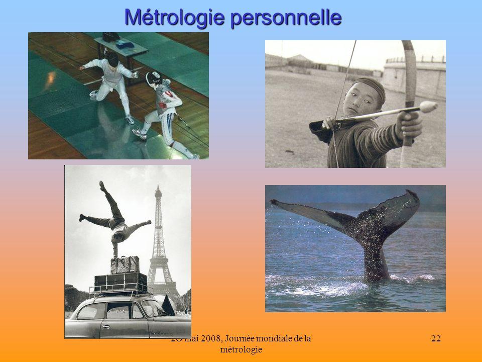 Métrologie personnelle