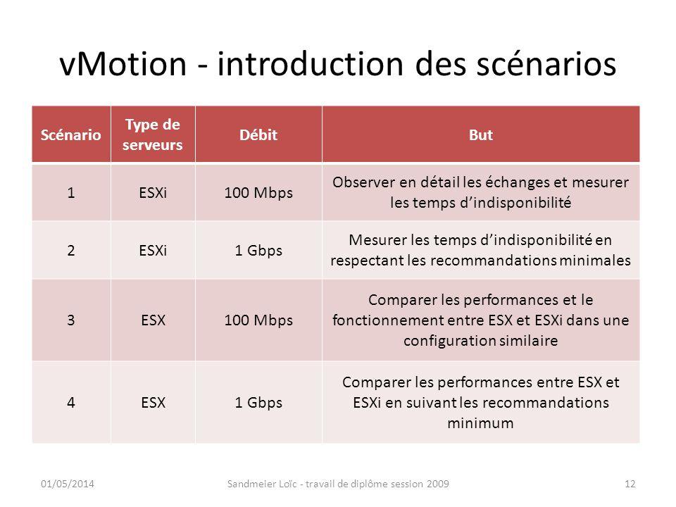 vMotion - introduction des scénarios