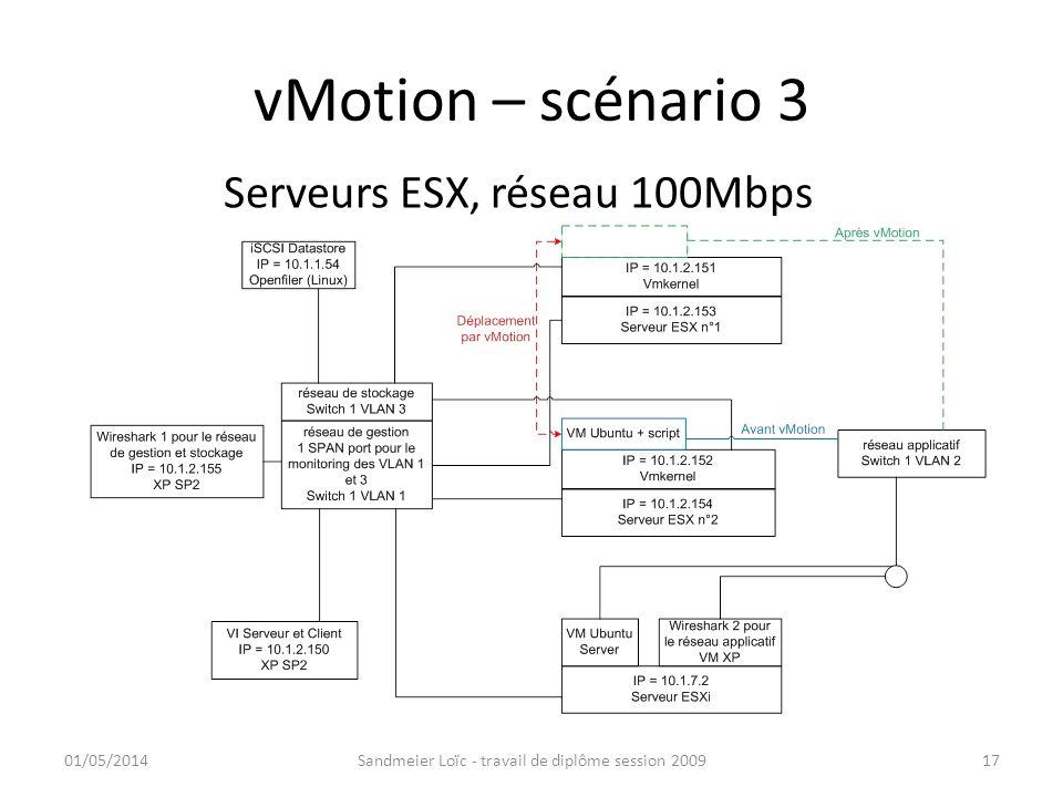 vMotion – scénario 3 Serveurs ESX, réseau 100Mbps 30/03/2017