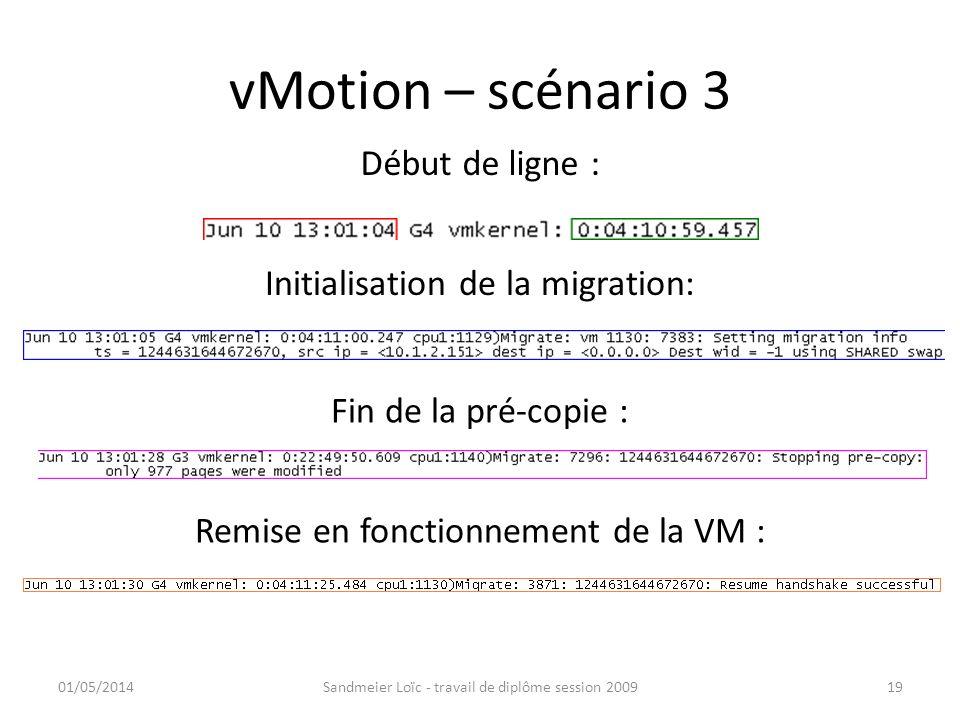 vMotion – scénario 3 Début de ligne : Initialisation de la migration: