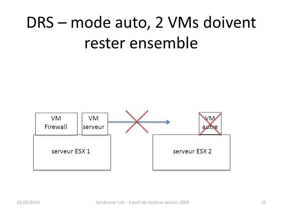 DRS – mode auto, 2 VMs doivent rester ensemble