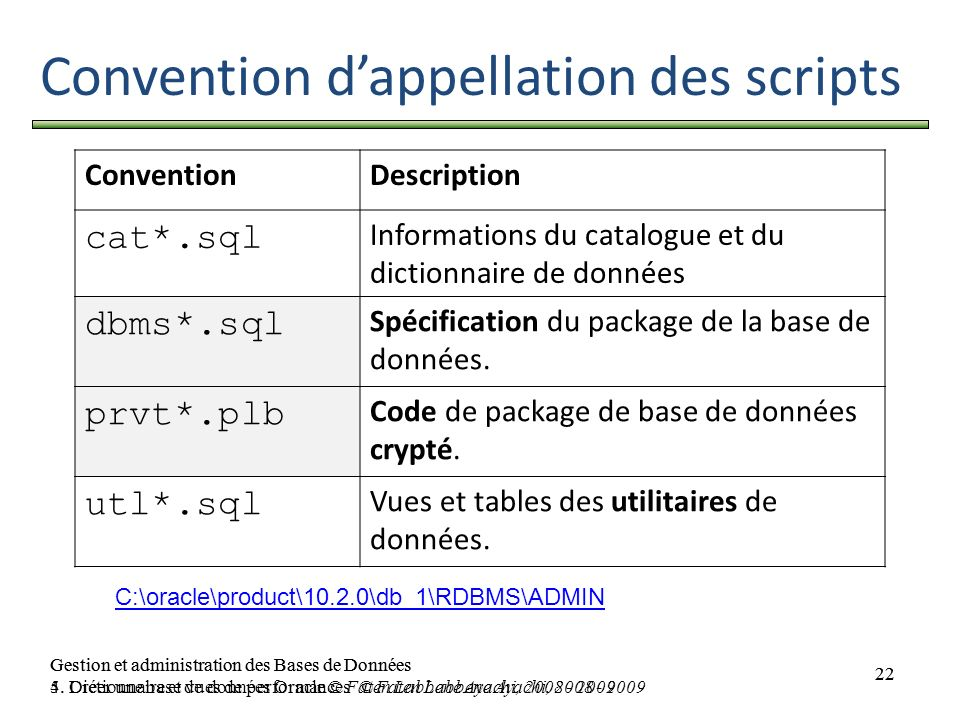 Convention d'appellation des scripts