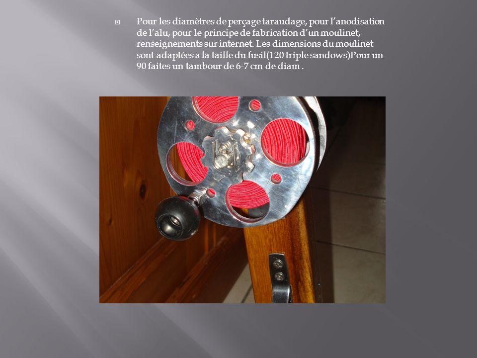 Pour les diamètres de perçage taraudage, pour l'anodisation de l'alu, pour le principe de fabrication d'un moulinet, renseignements sur internet.
