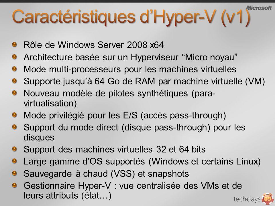 Caractéristiques d'Hyper-V (v1)