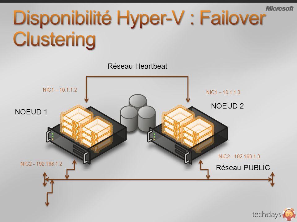Disponibilité Hyper-V : Failover Clustering