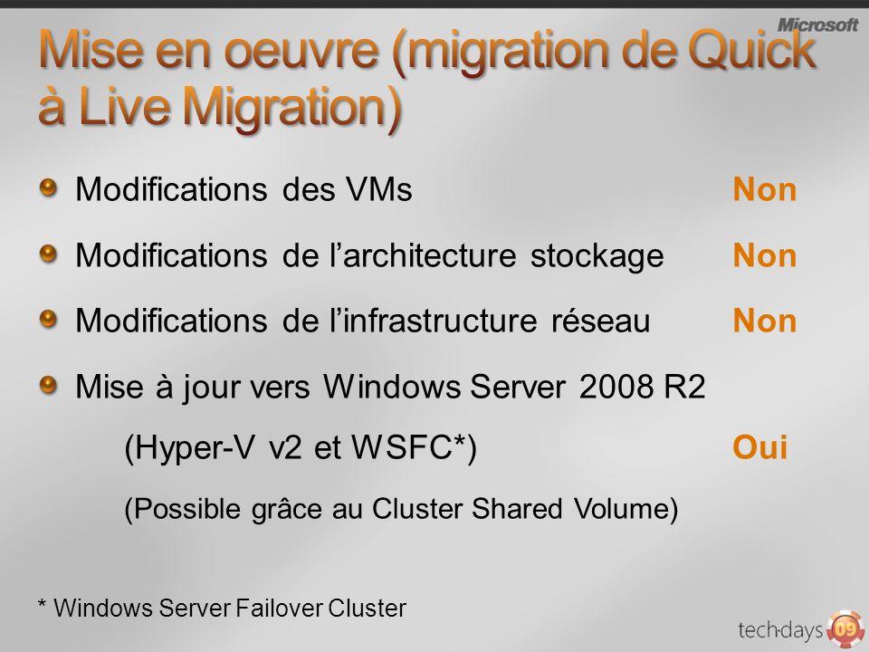 Mise en oeuvre (migration de Quick à Live Migration)