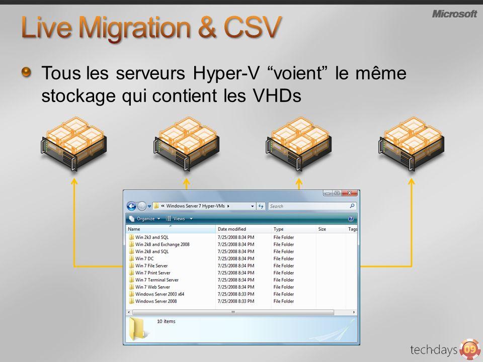 Live Migration & CSV Tous les serveurs Hyper-V voient le même stockage qui contient les VHDs